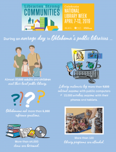 national library week statistics graphic
